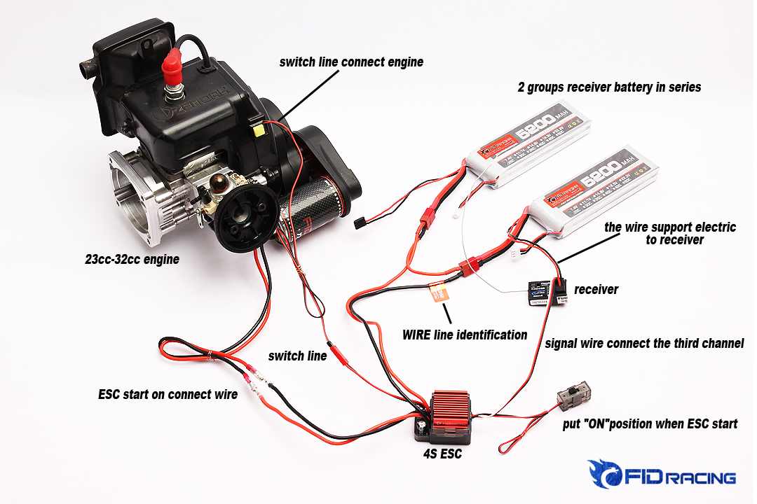 FID Electric Starter Guide